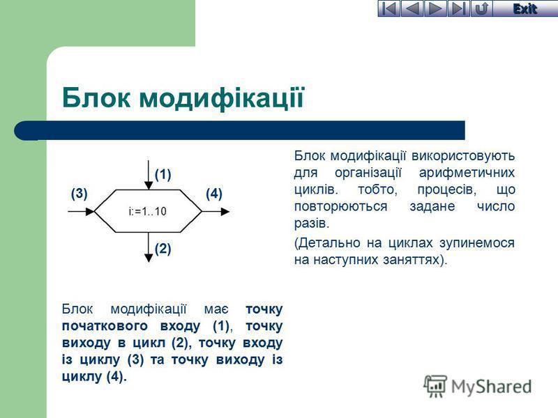 Exit Блок модифікації Блок модифікації використовують для організації арифметичних циклів. тобто, процесів, що повторюються задане число разів. (Детально на циклах зупинемося на наступних заняттях). Блок модифікації має точку початкового входу (1), т