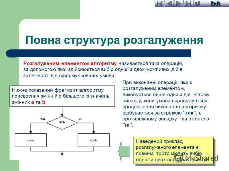 Exit Повна структура розгалуження Розгалуженим елементом алгоритму називається така операція, за допомогою якої здійснюється вибір однієї з двох можливих дій в залежності від сформульованої умови. При виконанні операції, яка є розгалуженим елементом,