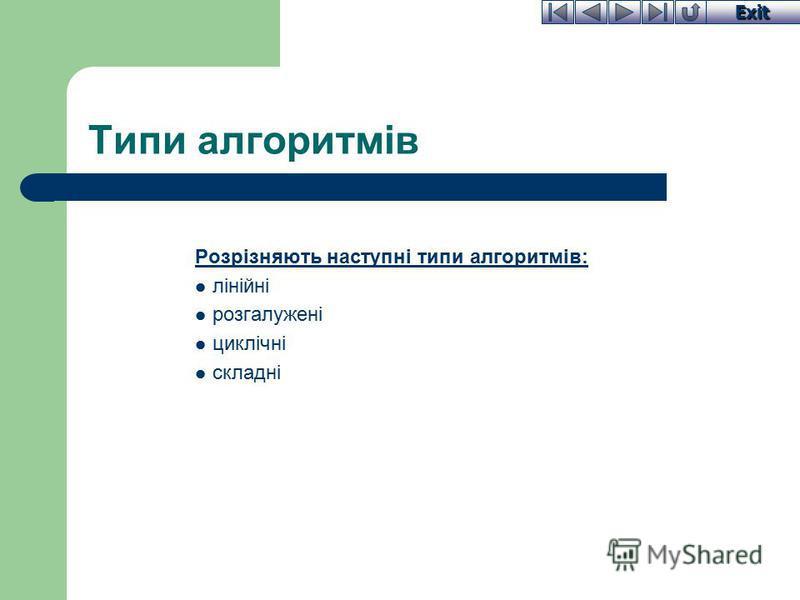 Exit Типи алгоритмів Розрізняють наступні типи алгоритмів: лінійні розгалужені циклічні складні