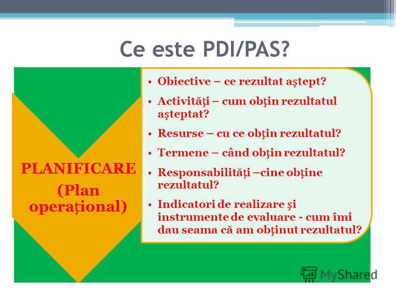Ce este PDI/PAS? PLANIFICARE (Plan operaional) Obiective – ce rezultat atept? Activităi – cum obin rezultatul ateptat? Resurse – cu ce obin rezultatul? Termene – când obin rezultatul? Responsabilităi –cine obine rezultatul? Indicatori de realizare i