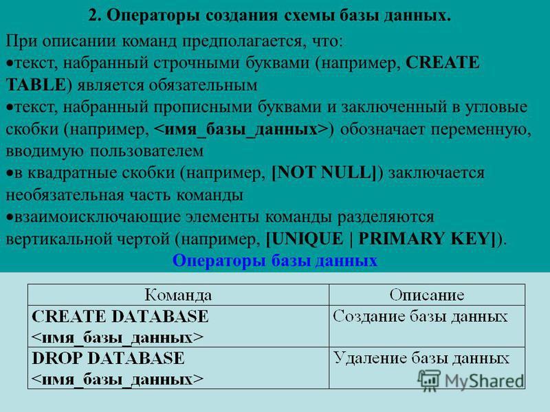 2. Операторы создания схемы базы данных. При описании команд предполагается, что: текст, набранный строчными буквами (например, CREATE TABLE) является обязательным текст, набранный прописными буквами и заключенный в угловые скобки (например, ) обозна
