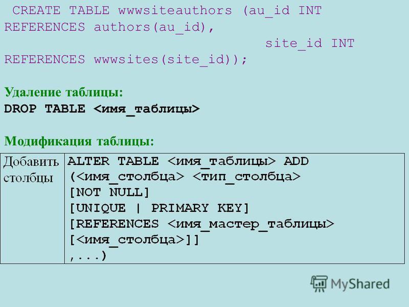 CREATE TABLE wwwsiteauthors (au_id INT REFERENCES authors(au_id), site_id INT REFERENCES wwwsites(site_id)); Удаление таблицы: DROP TABLE Модификация таблицы: