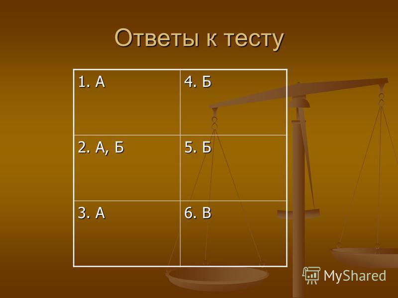Ответы к тесту 1. А 4. Б 2. А, Б 5. Б 3. А 6. В