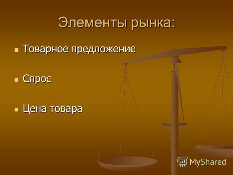 Элементы рынка: Товарное предложение Товарное предложение Спрос Спрос Цена товара Цена товара
