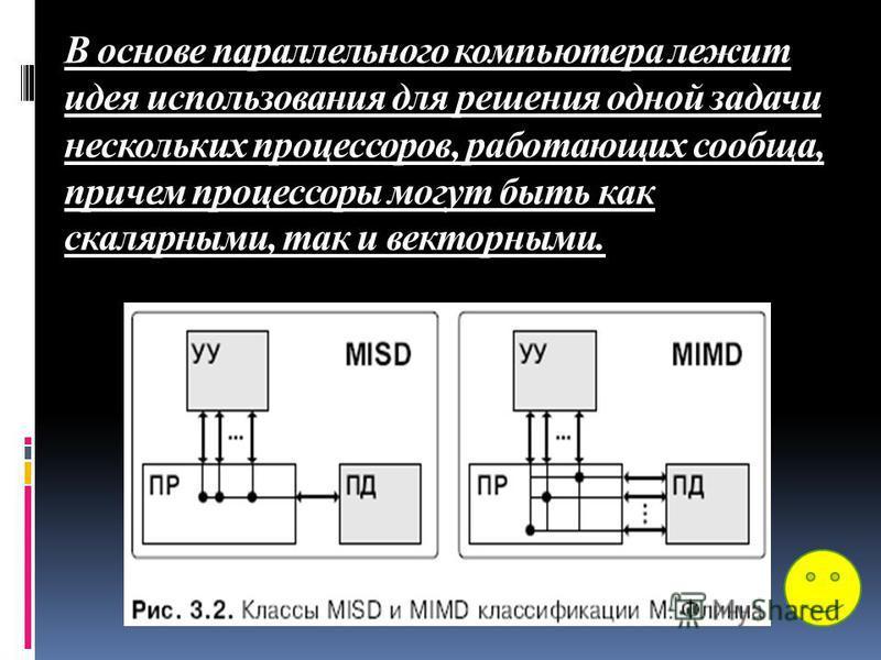В основе параллельного компьютера лежит идея использования для решения одной задачи нескольких процессоров, работающих сообща, причем процессоры могут быть как скалярными, так и векторными.