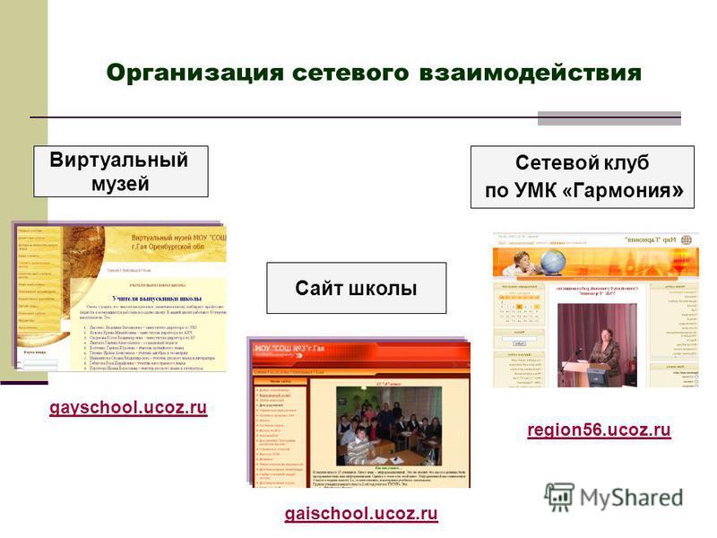 Сетевой клуб по УМК «Гармония » Виртуальный музей Сайт школы gaischool.ucoz.ru gayschool.ucoz.ru region56.ucoz.ru Организация сетевого взаимодействия