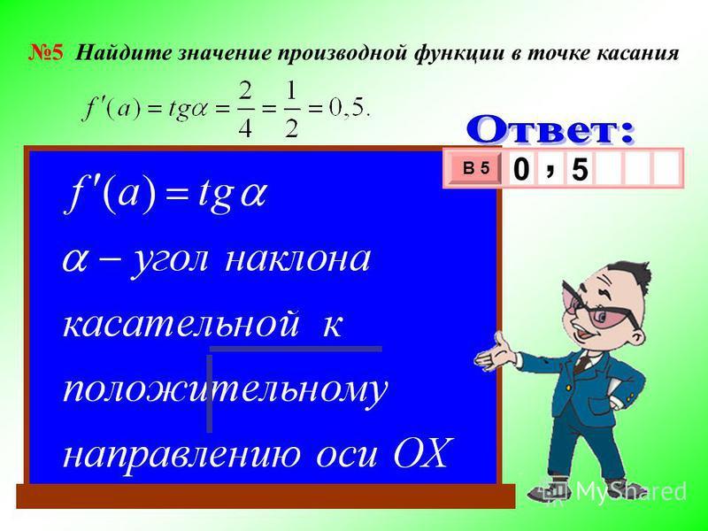 3 х 1 0 х В 5 0, 5 5 Найдите значение производной функции в точке касания
