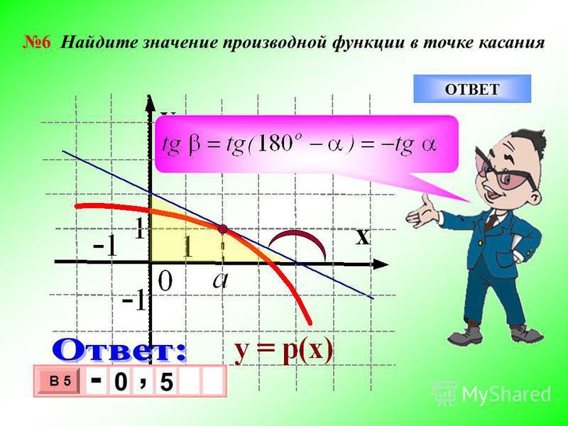 ОТВЕТ 3 х 1 0 х В 5 0, 5 - 6 Найдите значение производной функции в точке касания