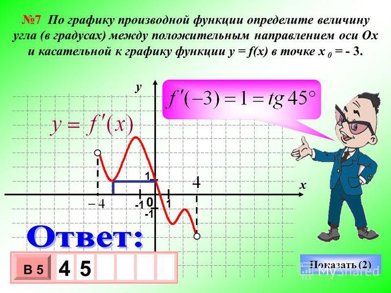 0 у х 1 1 Показать (2) - 3 х 1 0 х В 5 4 5 7 По графику производной функции определите величину угла (в градусах) между положительным направлением оси Ох и касательной к графику функции y = f(x) в точке х 0 = - 3.