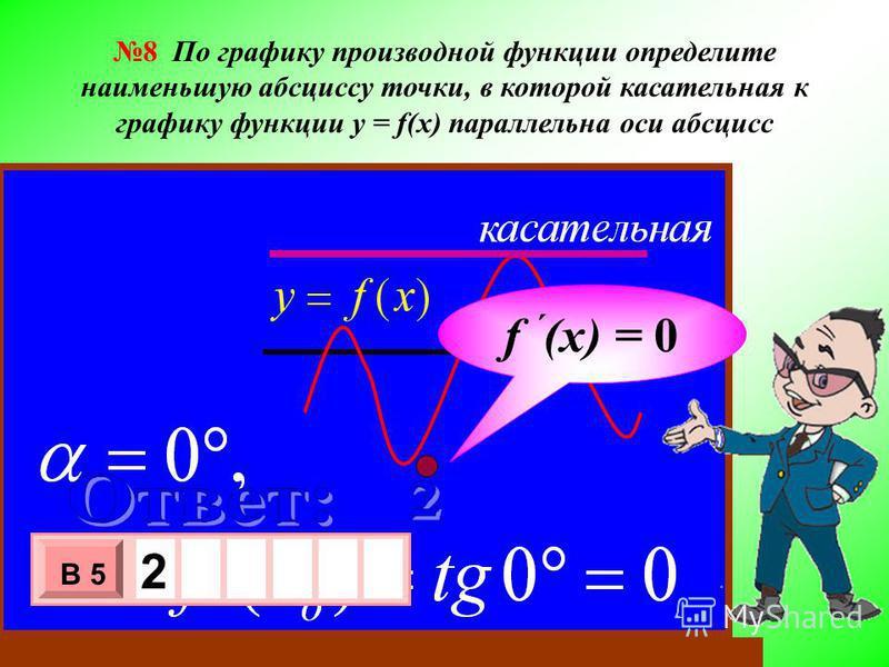0 у х 1 1 - 3 х 1 0 х В 5 2 f ´ (x) = 0 8 По графику производной функции определите наименьшую абсциссу точки, в которой касательная к графику функции y = f(x) параллельна оси абсцисс