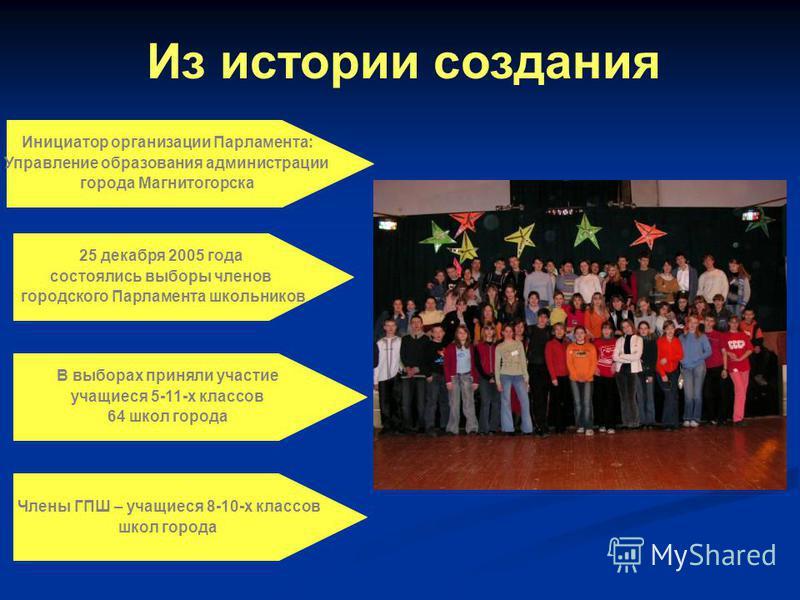 Из истории создания Инициатор организации Парламента: Управление образования администрации города Магнитогорска 25 декабря 2005 года состоялись выборы членов городского Парламента школьников В выборах приняли участие учащиеся 5-11-х классов 64 школ г