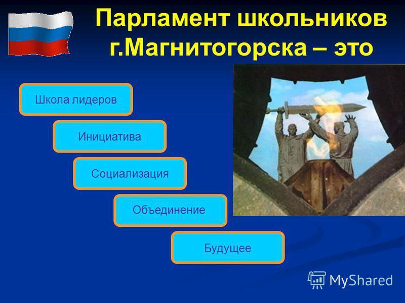 Парламент школьников г.Магнитогорска – это Школа лидеров Инициатива Социализация Объединение Будущее