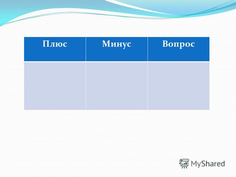 Плюс МинусВопрос