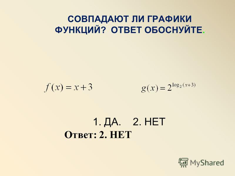 СОВПАДАЮТ ЛИ ГРАФИКИ ФУНКЦИЙ? ОТВЕТ ОБОСНУЙТЕ. 1. ДА. 2. НЕТ Ответ: 2. НЕТ