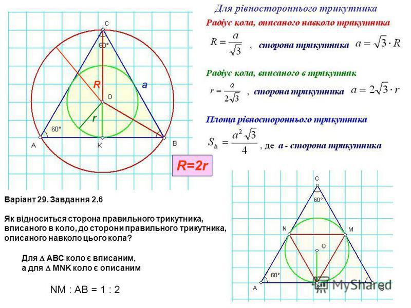R r a Варіант 29. Завдання 2.6 Як відноситься сторона правильного трикутника, вписаного в коло, до сторони правильного трикутника, описаного навколо цього кола? Для АВС коло є вписаним, а для MNK коло є описаним NM : АВ = 1 : 2 R=2r Для рівностороннь