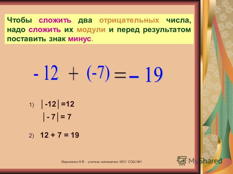 Мироненко Н.В. - учитель математики МОУ СОШ 1 Модулем числа а называется расстояние в единичных отрезках от начала координат до точки с координатой а. 01 9 -12 АВ 9 ед.отрезков 12 ед. отрезков 9= 9 -12= 12