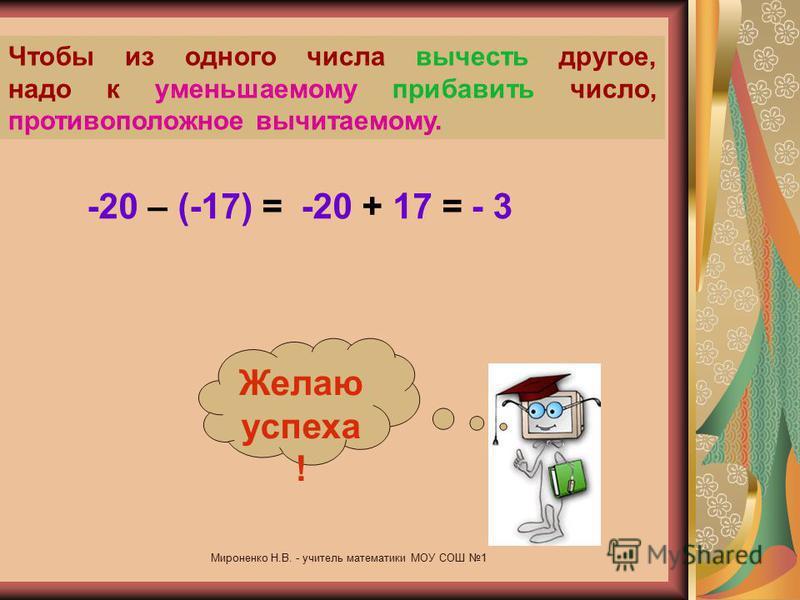 Мироненко Н.В. - учитель математики МОУ СОШ 1 Чтобы сложить два числа с разными знаками, надо из большего модуля вычесть меньший и поставить перед результатом знак того слагаемого, модуль которого больше. -18= 18 30= 30 1) 2) 30 – 18 = 12 -18+ 30 =12