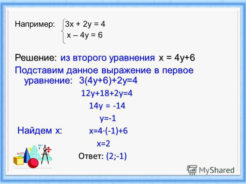 Например: 3 х + 2 у = 4 х – 4 у = 6 Решение: из второго уравнения x = 4y+6 Подставим данное выражение в первое уравнение: 3(4y+6)+2y=4 12y+18+2y=4 12y+18+2y=4 14y = -14 14y = -14 y=-1 y=-1 Найдем х: x=4(-1)+6 Найдем х: x=4(-1)+6 x=2 x=2 Ответ: (2;-1)