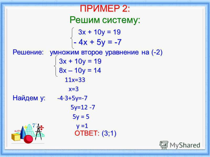 ПРИМЕР 2: Решим систему: 3 х + 10 у = 19 3 х + 10 у = 19 - 4 х + 5 у = -7 - 4 х + 5 у = -7 Решение: умножим второе уравнение на (-2) 3 х + 10 у = 19 3 х + 10 у = 19 8 х – 10 у = 14 8 х – 10 у = 14 11x=33 11x=33 x=3 x=3 Найдем у: -43+5y=-7 5y=12 -7 5y