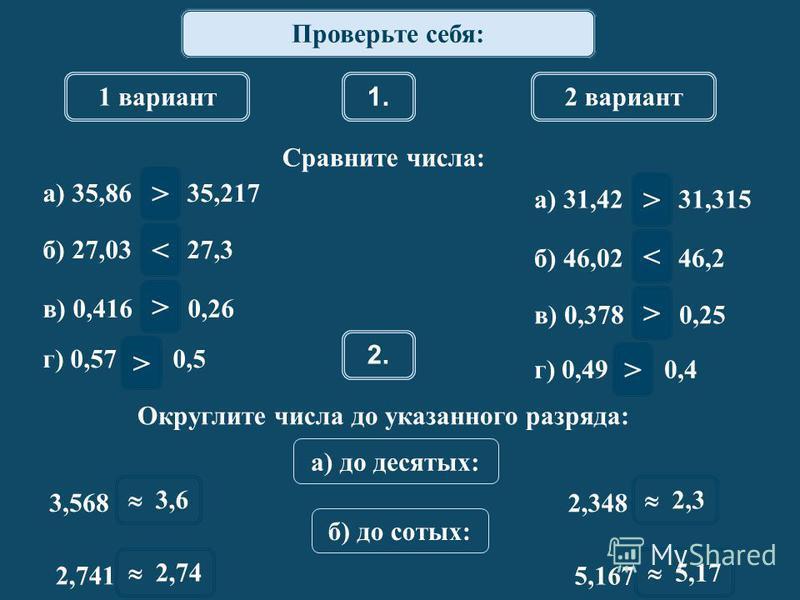 Сравните числа: Математический диктант 1 вариант 2 вариант 1. а) 35,86 и 35,217 > а) 31,42 и 31,315 > б) 27,03 и 27,3 < б) 46,02 и 46,2 < в) 0,416 и 0,26 > в) 0,378 и 0,25 > г) 0,57 и 0,5 > г) 0,49 и 0,4 > 2. Округлите числа до указанного разряда: а)