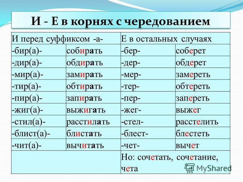 И - Е в корнах с чередованием И перед суффиксом -а-Е в остальных случаях -бир(а)-собирать-бер-соберет -дир(а)-обдирать-дер-обдерет -мир(а)-замирать-мер-заметреть -тир(а)-обтирать-тер-обтетреть -пир(а)-запирать-пер-запетреть -жиг(а)-выжигатть-жег-выже