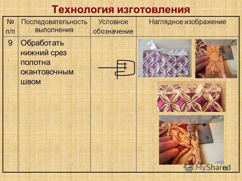 15 Технология изготовления п/п Последовательность выполнения Условное обозначение Наглядное изображение 9Обработать нижний срез полотна окантовочным швом