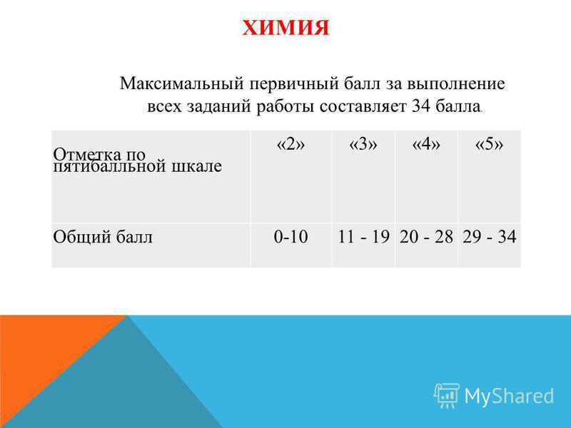 ХИМИЯ Отметка по пятибалльной шкале «2»«3»«4»«5» Общий балл 0-1011 - 1920 - 2829 - 34 Максимальный первичный балл за выполнение всех заданий работы составляет 34 балла.