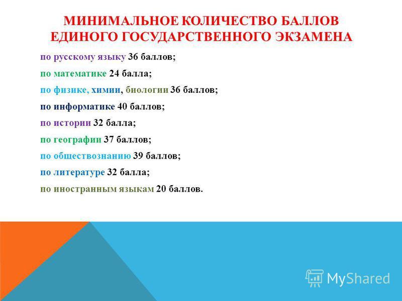 МИНИМАЛЬНОЕ КОЛИЧЕСТВО БАЛЛОВ ЕДИНОГО ГОСУДАРСТВЕННОГО ЭКЗАМЕНА по русскому языку 36 баллов; по математике 24 балла; по физике, химии, биологии 36 баллов; по информатике 40 баллов; по истории 32 балла; по географии 37 баллов; по обществознанию 39 бал