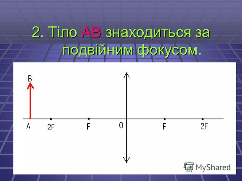 2. Тіло АВ знаходиться за подвійним фокусом.