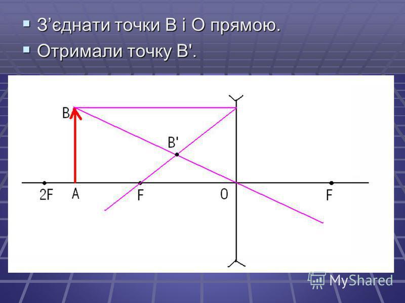 Зєднати точки В і О прямою. Зєднати точки В і О прямою. Отримали точку В'. Отримали точку В'.