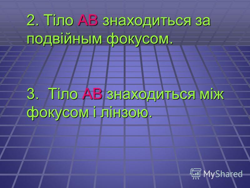 2. Тіло АВ знаходиться за подвійным фокусом. 3. Тіло АВ знаходиться між фокусом і лінзою.