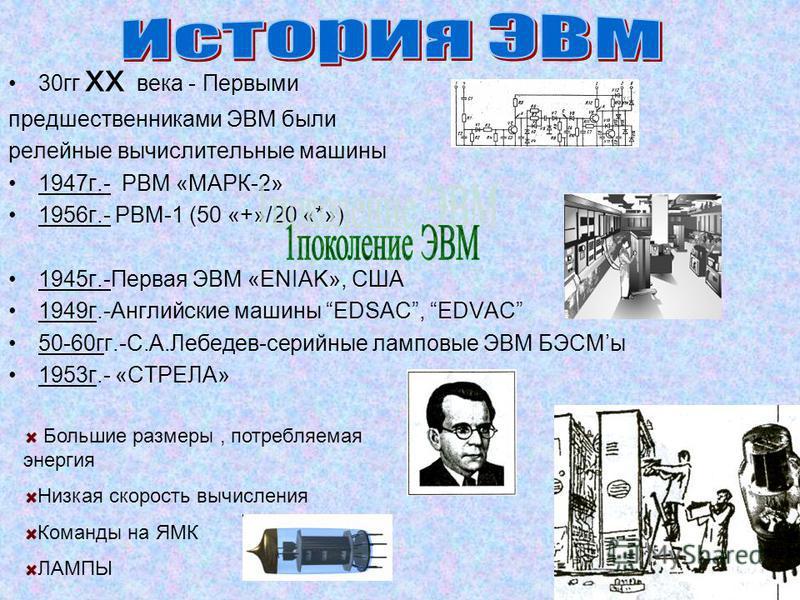30 гг хх века - Первыми предшественниками ЭВМ были релейные вычислительные машины 1947 г.- РВМ «МАРК-2» 1956 г.- РВМ-1 (50 «+»/20 «*») 1945 г.-Первая ЭВМ «ENIAK», США 1949 г.-Английские машины EDSAC, EDVAC 50-60 гг.-С.А.Лебедев-серийные ламповые ЭВМ