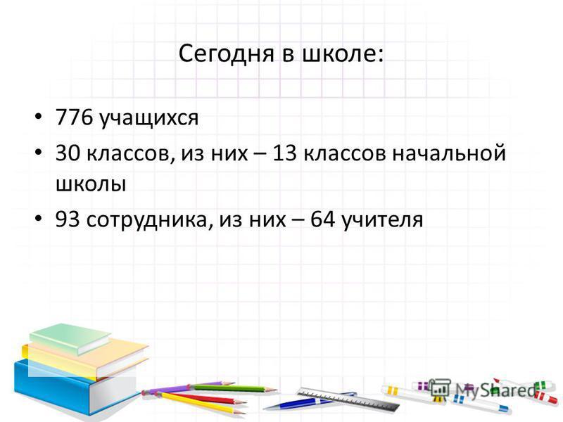 Сегодня в школе: 776 учащихся 30 классов, из них – 13 классов начальной школы 93 сотрудника, из них – 64 учителя