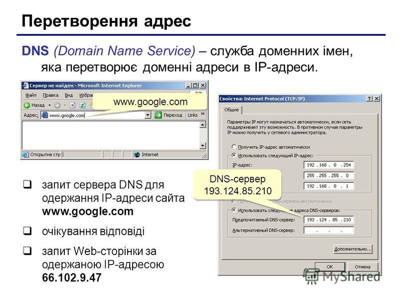 Перетворення адрес DNS (Domain Name Service) – служба доменних імен, яка перетворює доменні адреси в IP-адреси. www.google.com запит сервера DNS для одержання IP-адреси сайта www.google.com очікування відповіді запит Web-сторінки за одержаною IP-адре