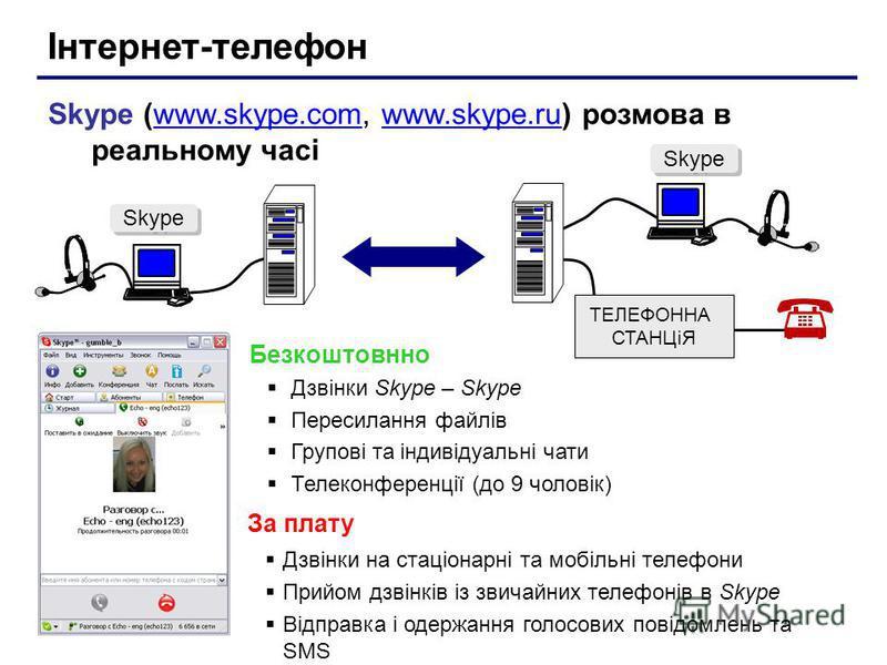 Інтернет-телефон Skype (www.skype.com, www.skype.ru) розмова в реальному часіwww.skype.comwww.skype.ru ТЕЛЕФОННА СТАНЦіЯ Skype Безкоштовнно Дзвінки Skype – Skype Пересилання файлів Групові та індивідуальні чати Телеконференції (до 9 чоловік) За плату