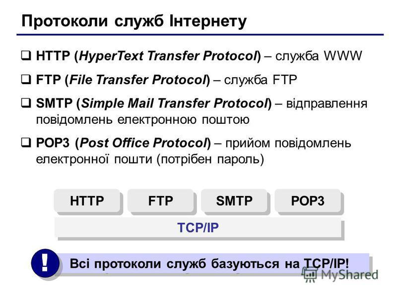 Протоколи служб Інтернету HTTP (HyperText Transfer Protocol) – служба WWW FTP (File Transfer Protocol) – служба FTP SMTP (Simple Mail Transfer Protocol) – відправлення повідомлень електронною поштою POP3 (Post Office Protocol) – прийом повідомлень ел