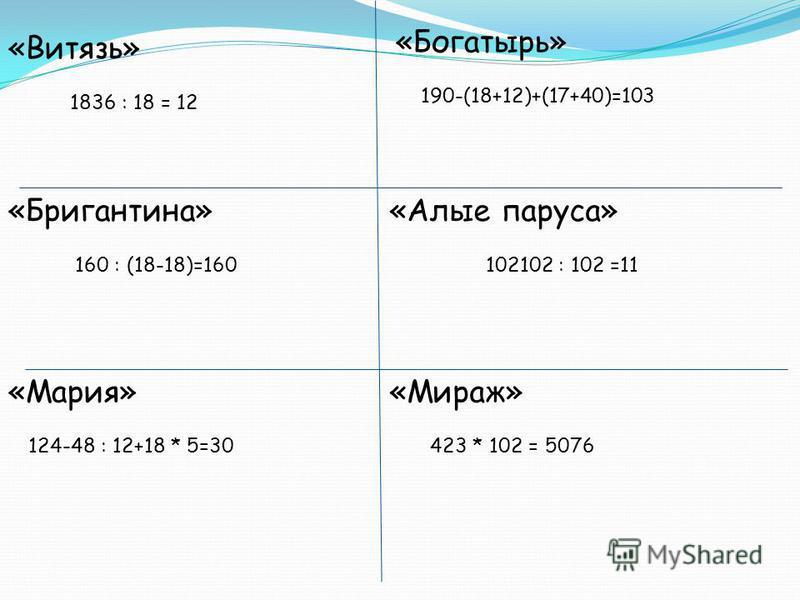 «Витязь» 1836 : 18 = 12 «Богатырь» 190-(18+12)+(17+40)=103 «Бригантина» 160 : (18-18)=160 «Алые паруса» 102102 : 102 =11 «Мираж» 423 * 102 = 5076 «Мария» 124-48 : 12+18 * 5=30