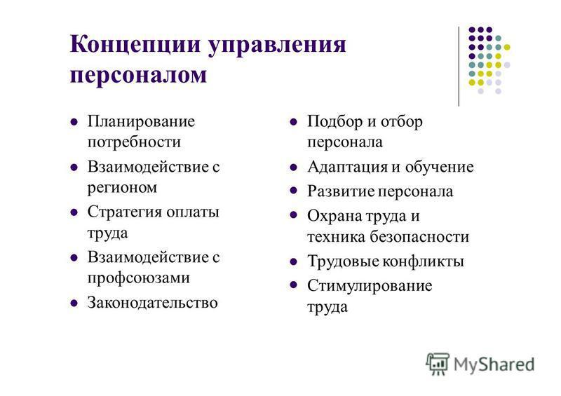 Концепции управления персоналом Планирование потребности Взаимодействие с регионом Стратегия оплаты труда Взаимодействие с профсоюзами Законодательство Подбор и отбор персонала Адаптация и обучение Развитие персонала Охрана труда и техника безопаснос