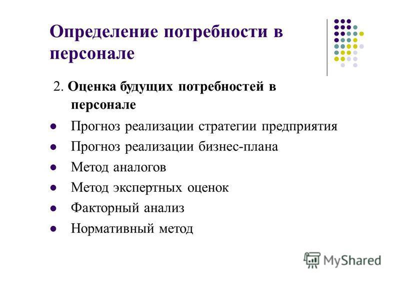 Определение потребности в персонале 2. Оценка будущих потребностей в персонале Прогноз реализации стратегии предприятия Прогноз реализации бизнес-плана Метод аналогов Метод экспертных оценок Факторный анализ Нормативный метод