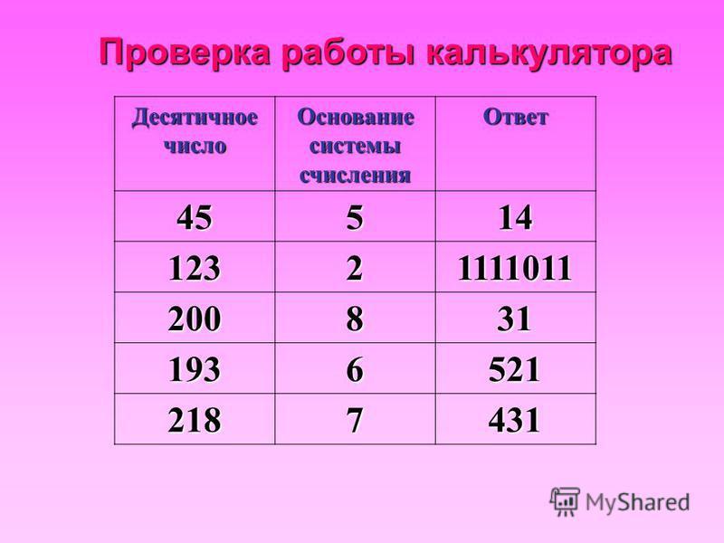 Проверка работы калькулятора Десятичное число Основание системы счисления Ответ 45514 12321111011 200831 1936521 2187431