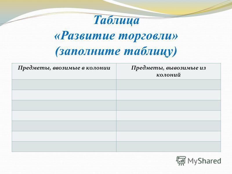 Таблица «Развитие торговли» (заполните таблицу) Предметы, ввозимые в колонии Предметы, вывозимые из колоний