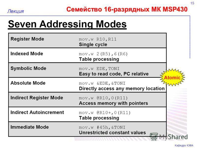 Семейство 16-разрядных МК MSP430 15 Кафедра КЭВА Лекция