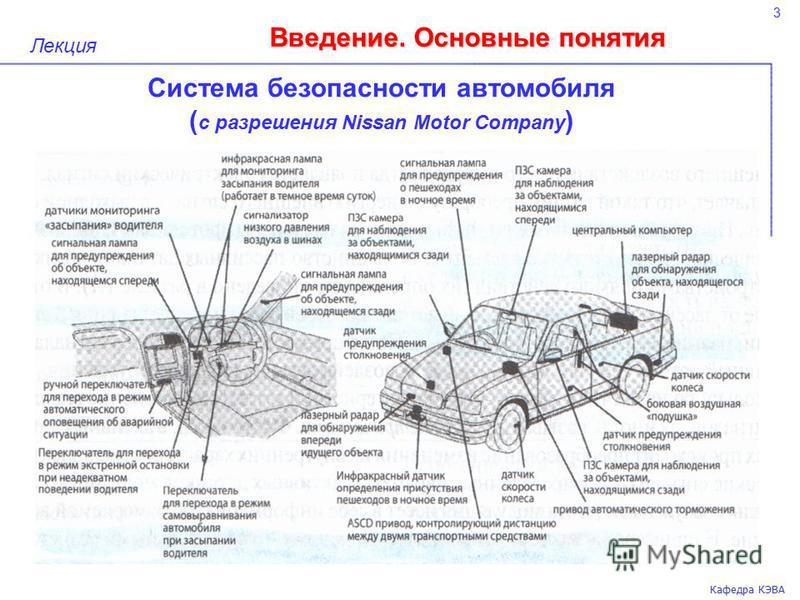 3 Кафедра КЭВА Лекция Система безопасности автомобиля ( с разрешения Nissan Motor Company ) Введение. Основные понятия