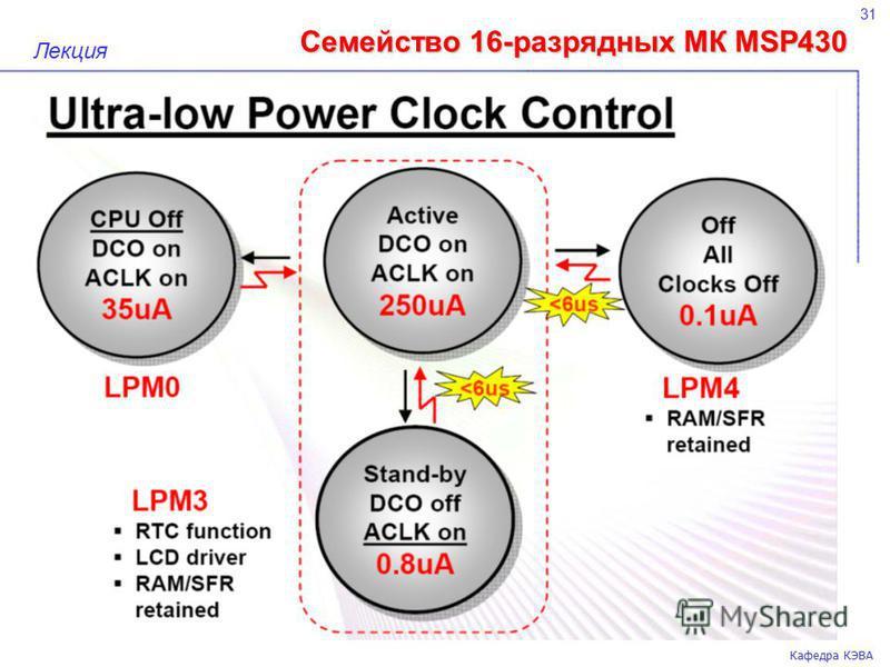 Семейство 16-разрядных МК MSP430 31 Кафедра КЭВА Лекция