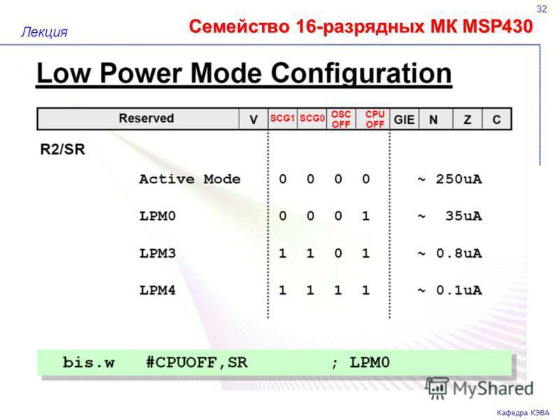 Семейство 16-разрядных МК MSP430 32 Кафедра КЭВА Лекция