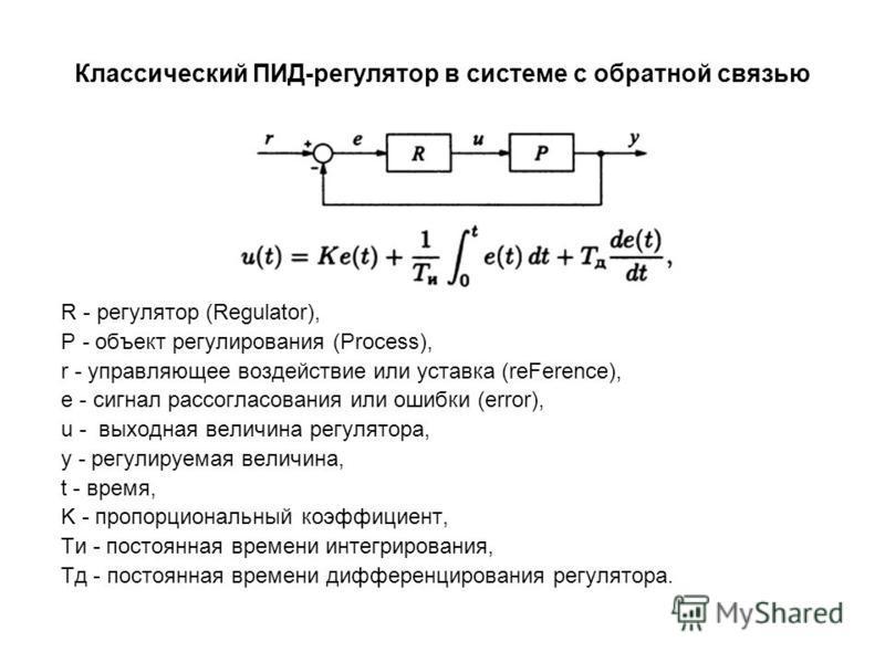 Классический ПИД-регулятор в системе с обратной связью R - регулятор (Regulator), P - объект регулирования (Process), r - управляющее воздействие или уставка (reFerence), е - сигнал рассогласования или ошибки (error), u - выходная величина регулятора