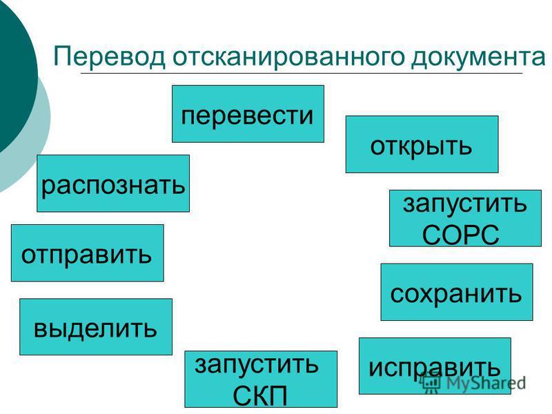 Перевод отсканированного документа распознать перевести запустить СОРС отправить сохранить выделить запустить СКП исправить открыть