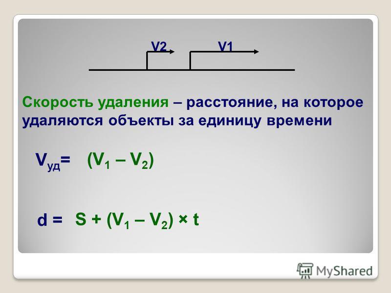 V уд = d = (V 1 – V 2 ) S + (V 1 – V 2 ) × t Скорость удаления – расстояние, на которое удаляются объекты за единицу времени V2V2V1V1