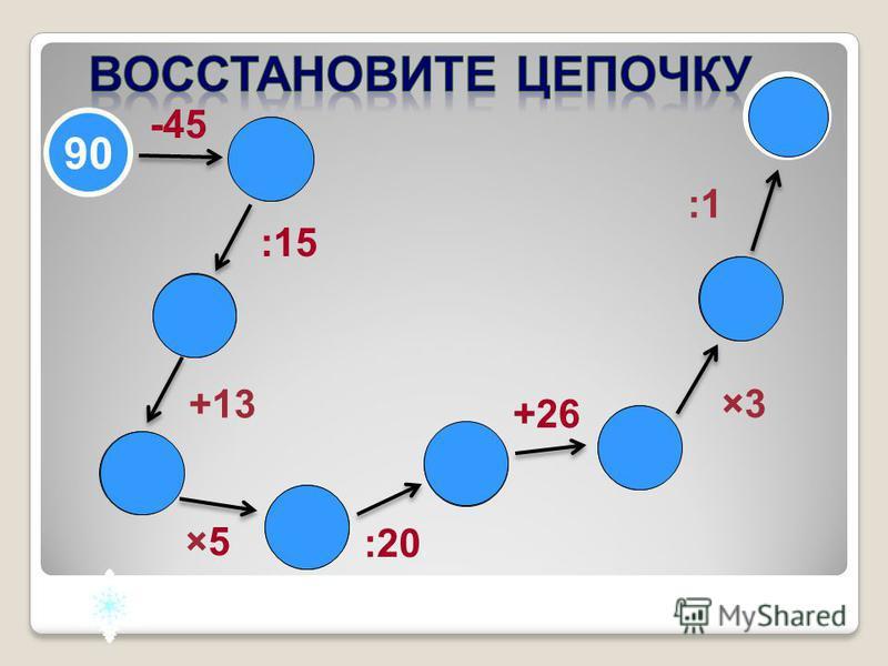 4 80 16 3 45 90 -45 +13 :15 :20 ×5×5 30 +26 ×3×3 90 :1