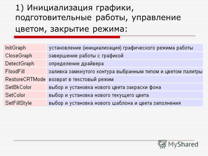 1) Инициализация графики, подготовительные работы, управление цветом, закрытие режима: